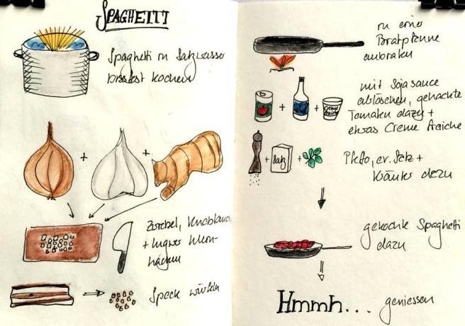 Rezept-gezeichnet